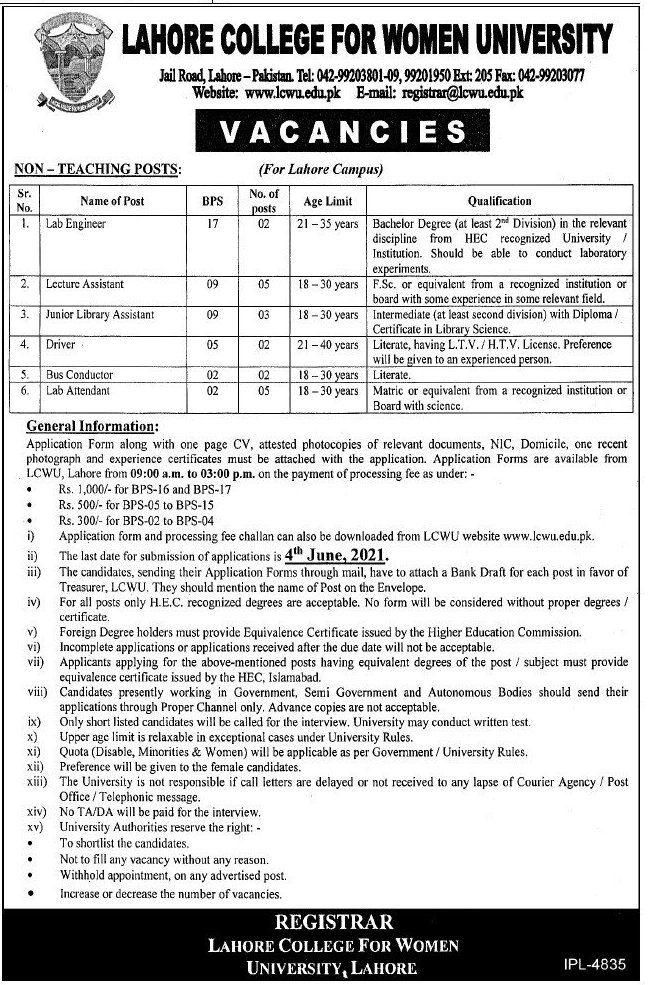 LCWU Jobs 2021 - Lahore College for Women University