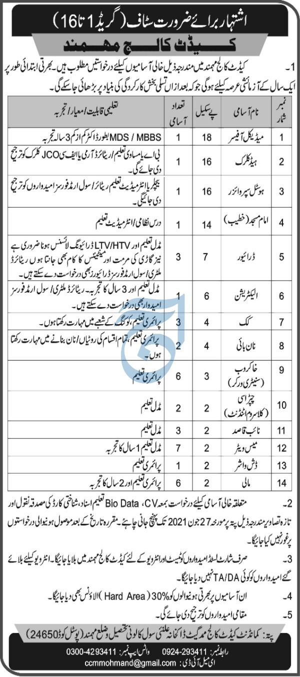 Cadet College Mohamand Agency Jobs 2021