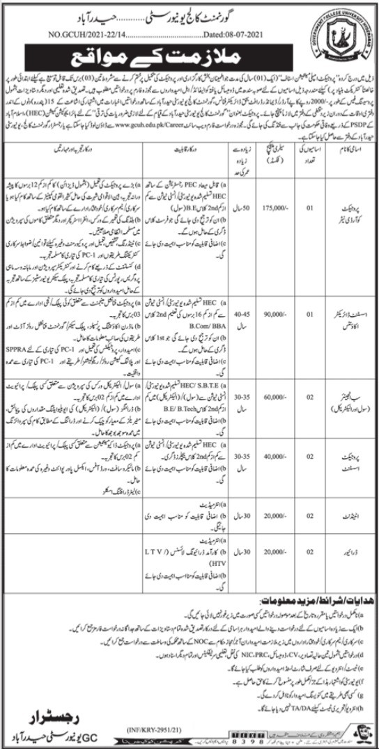 Government College University Jobs 2021 in Hyderabad
